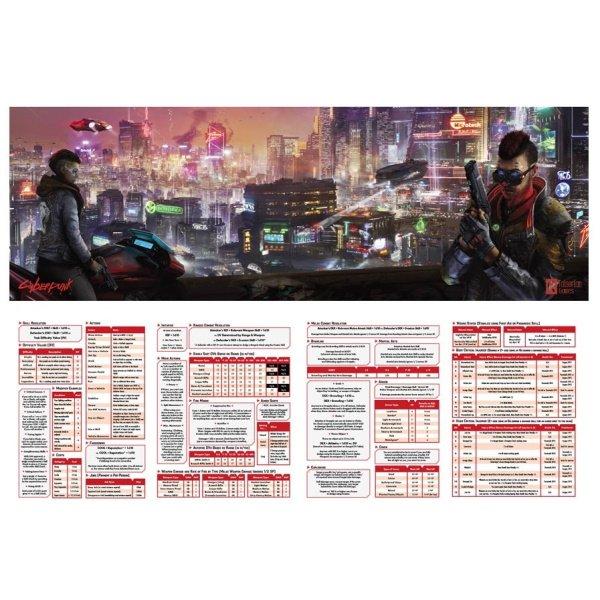 cyberpunk-red-data-screen-open